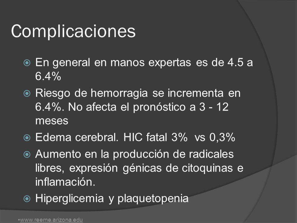 Complicaciones En general en manos expertas es de 4.5 a 6.4%