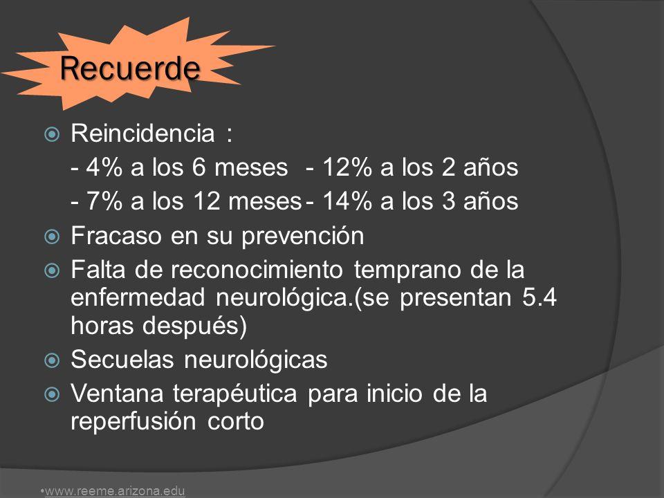 Recuerde Reincidencia : - 4% a los 6 meses - 12% a los 2 años