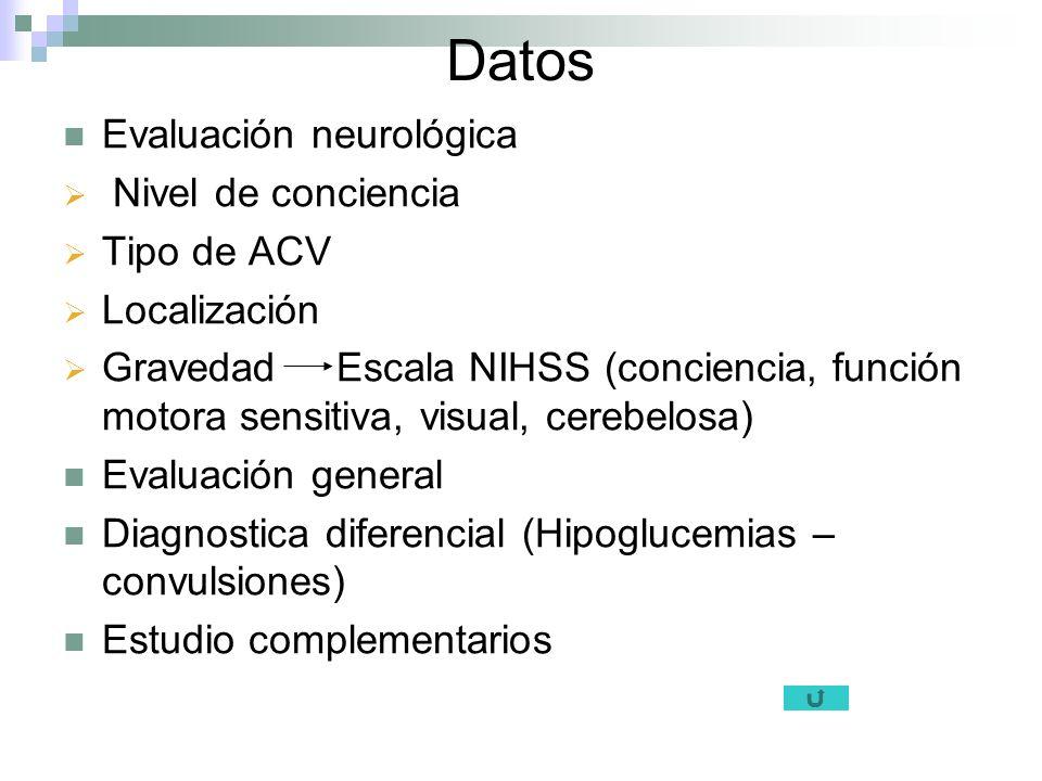 Datos Evaluación neurológica Nivel de conciencia Tipo de ACV