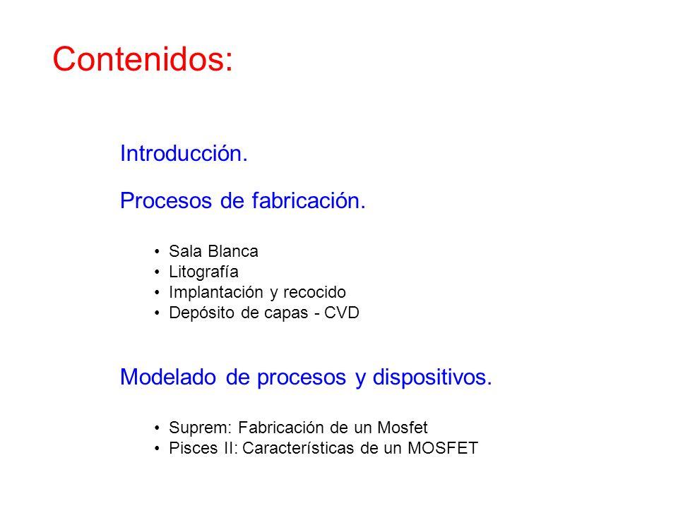Contenidos: Introducción. Procesos de fabricación. Sala Blanca