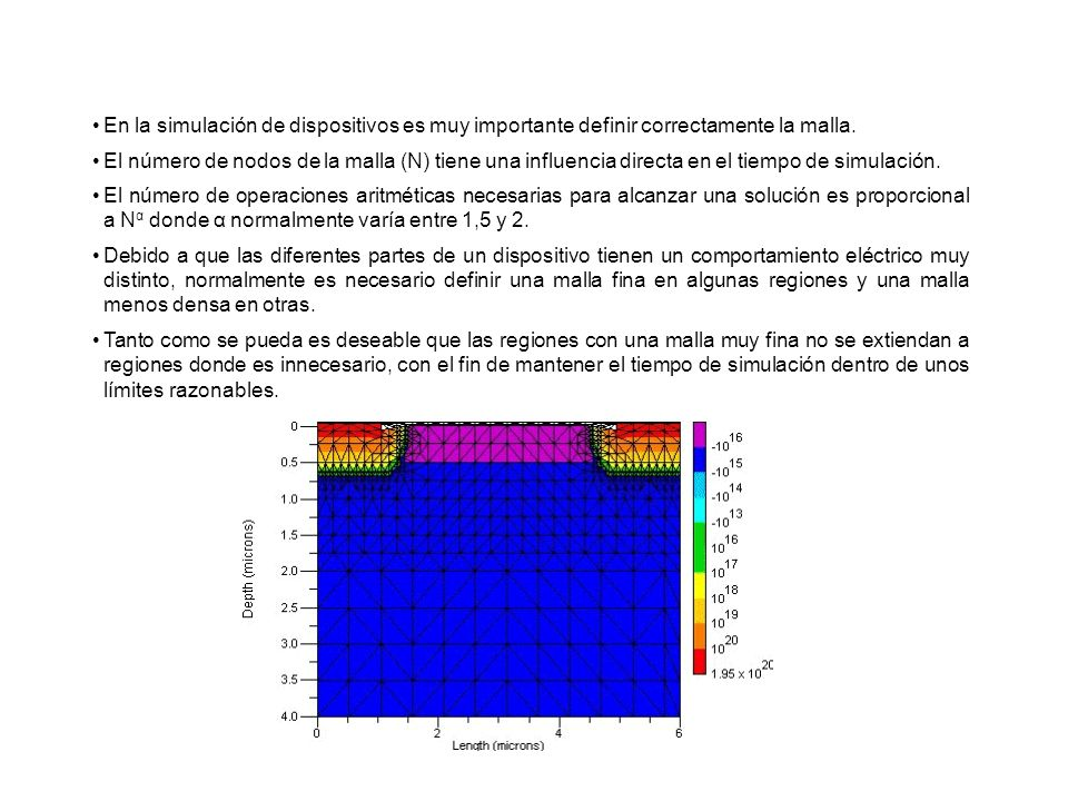 En la simulación de dispositivos es muy importante definir correctamente la malla.