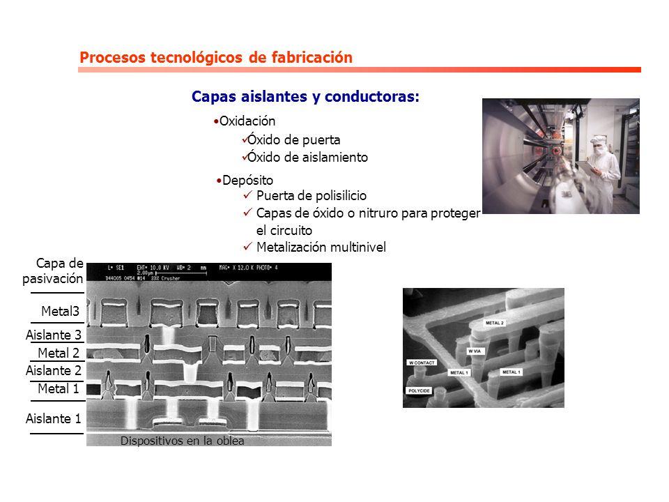 La Tecnología Microelectrónica paso a paso