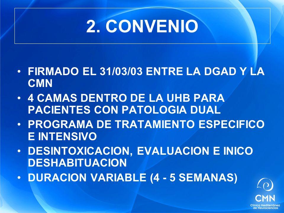 2. CONVENIO FIRMADO EL 31/03/03 ENTRE LA DGAD Y LA CMN