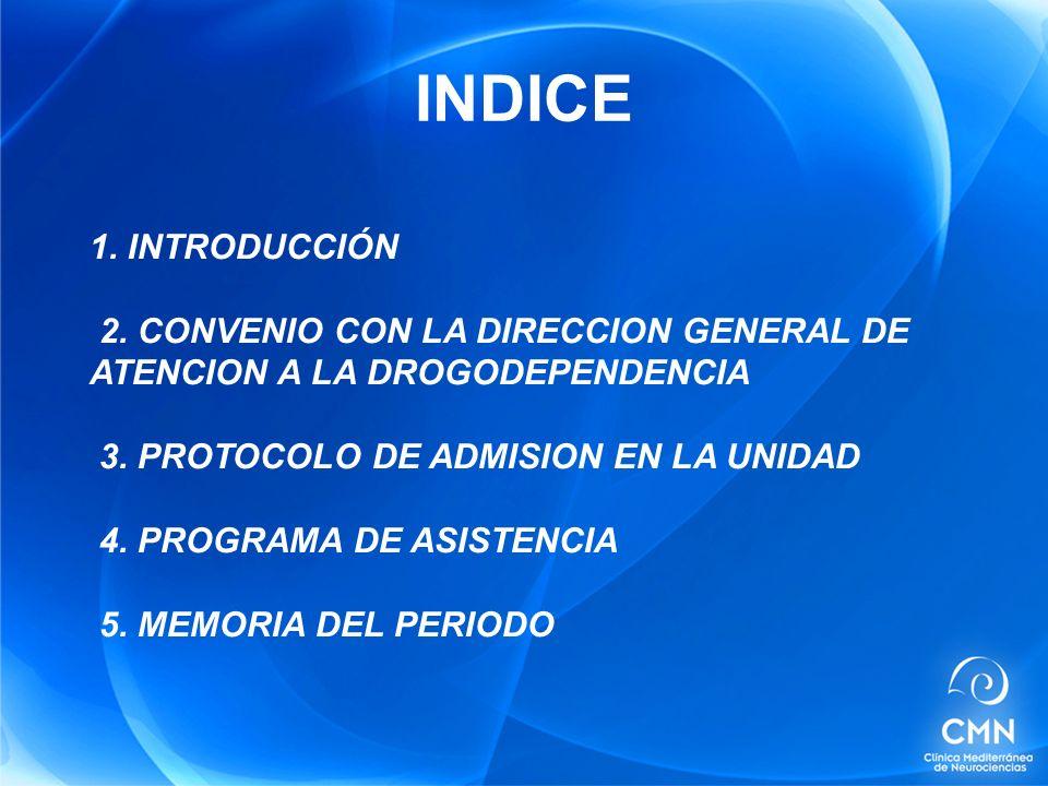 INDICE 1. INTRODUCCIÓN. 2. CONVENIO CON LA DIRECCION GENERAL DE ATENCION A LA DROGODEPENDENCIA. 3. PROTOCOLO DE ADMISION EN LA UNIDAD.