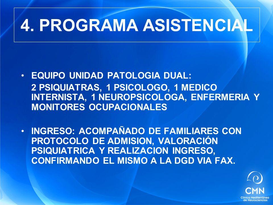 4. PROGRAMA ASISTENCIAL EQUIPO UNIDAD PATOLOGIA DUAL: