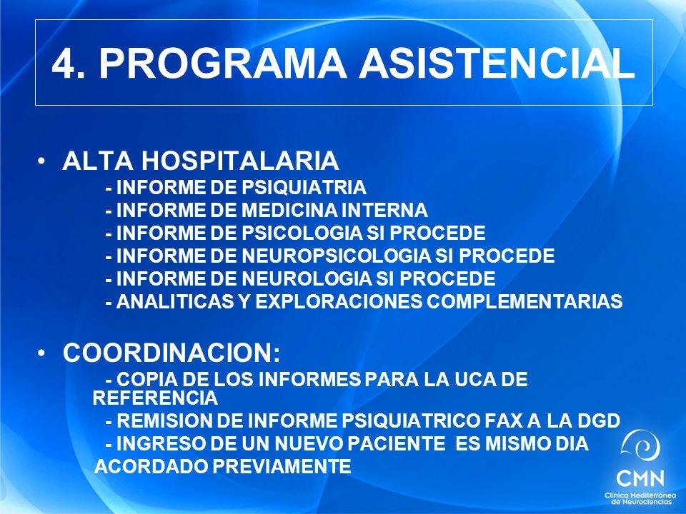 4. PROGRAMA ASISTENCIAL ALTA HOSPITALARIA COORDINACION: