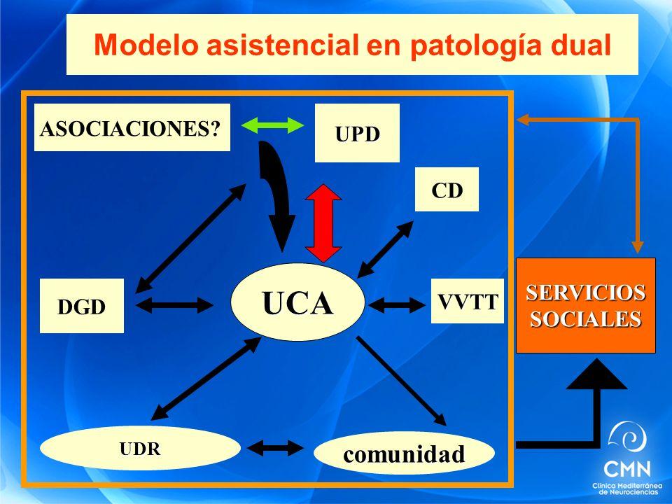 Modelo asistencial en patología dual
