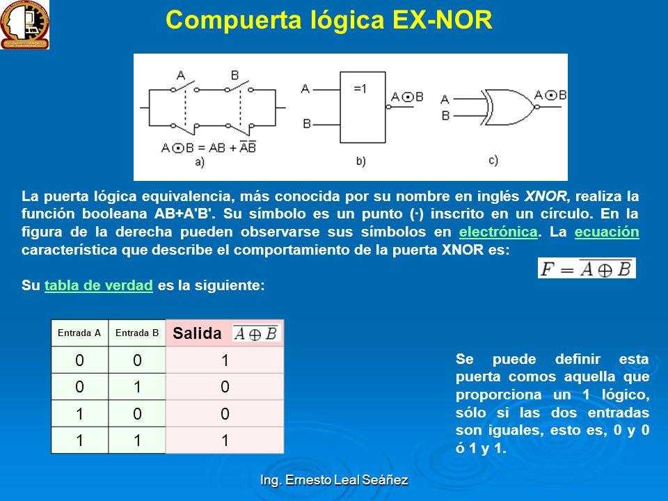 Compuerta lógica EX-NOR