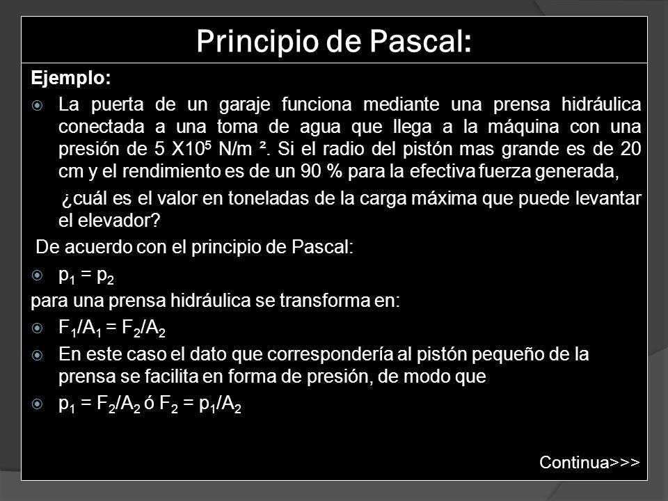 Principio de Pascal: Continua>>> Ejemplo: