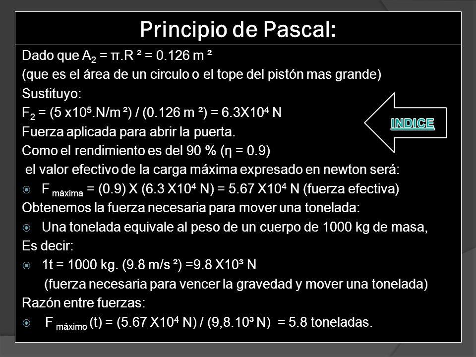 Principio de Pascal: Dado que A2 = π.R ² = 0.126 m ²