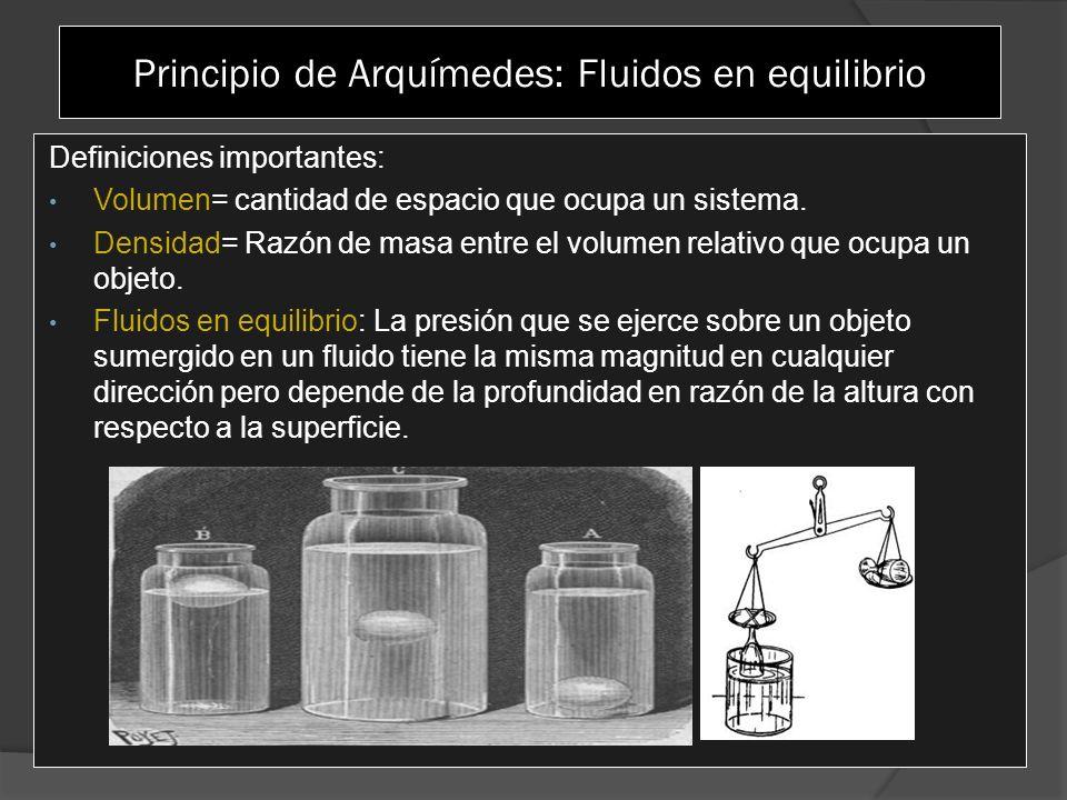 Principio de Arquímedes: Fluidos en equilibrio