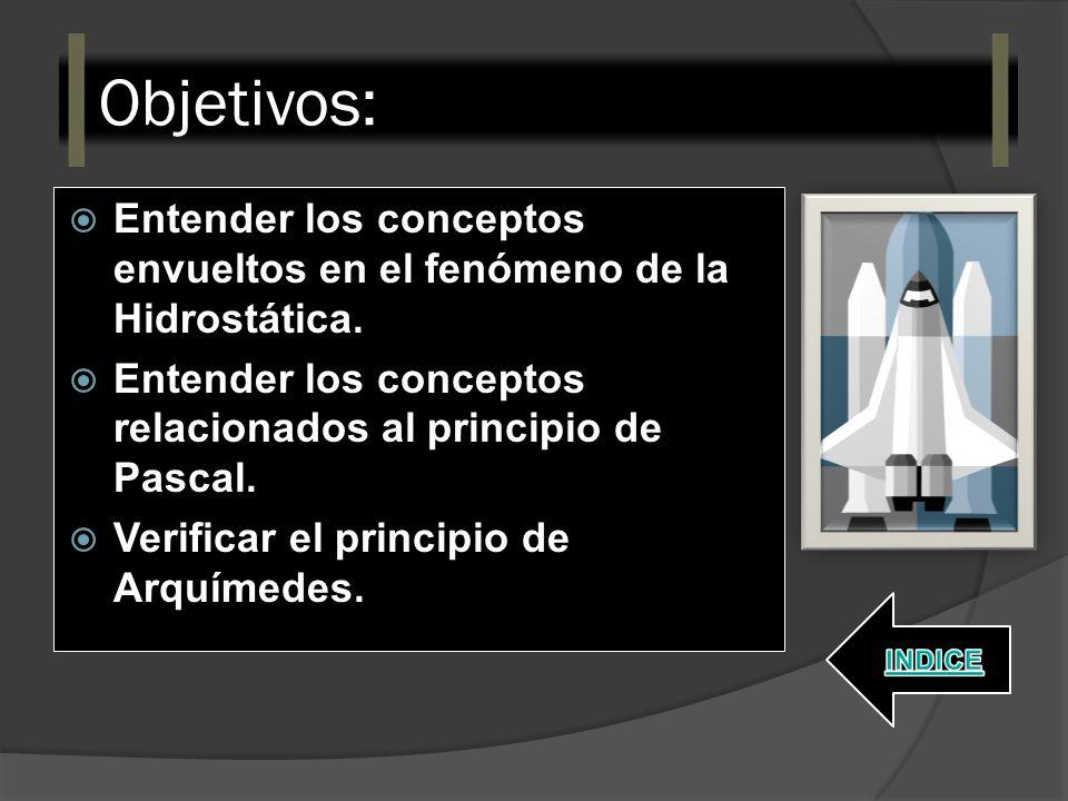 Objetivos: Entender los conceptos envueltos en el fenómeno de la Hidrostática. Entender los conceptos relacionados al principio de Pascal.