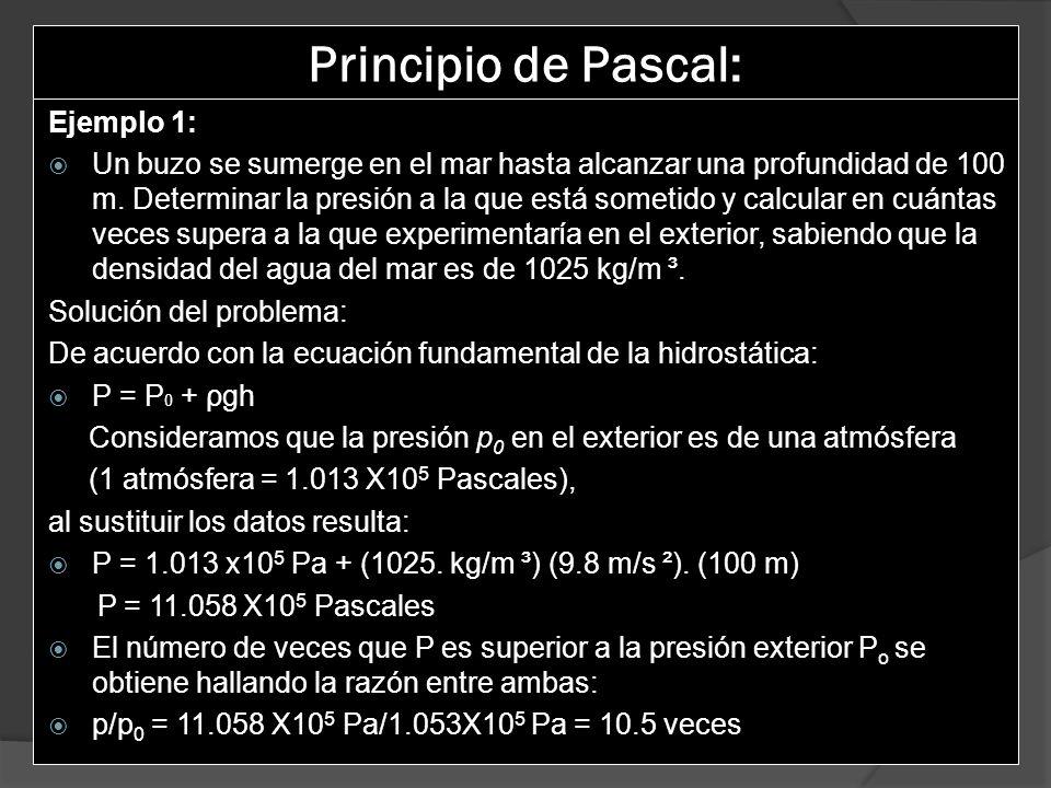 Principio de Pascal: Ejemplo 1: