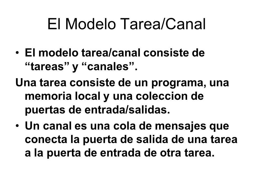 El Modelo Tarea/Canal El modelo tarea/canal consiste de tareas y canales .