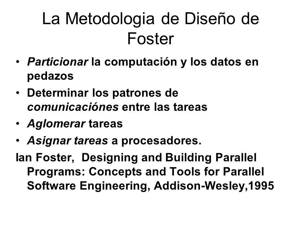 La Metodologia de Diseño de Foster