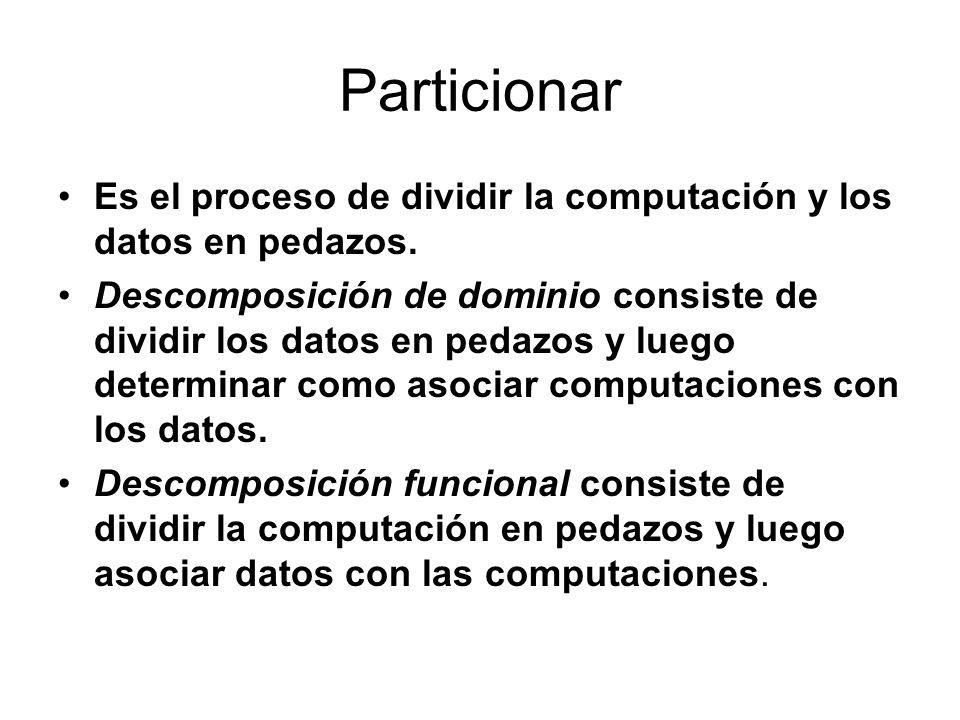 Particionar Es el proceso de dividir la computación y los datos en pedazos.