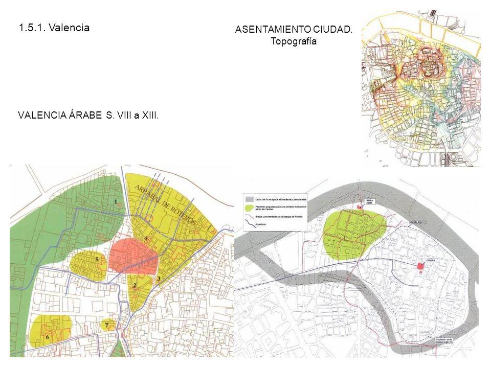 VALENCIA ÁRABE S. VIII a XIII.