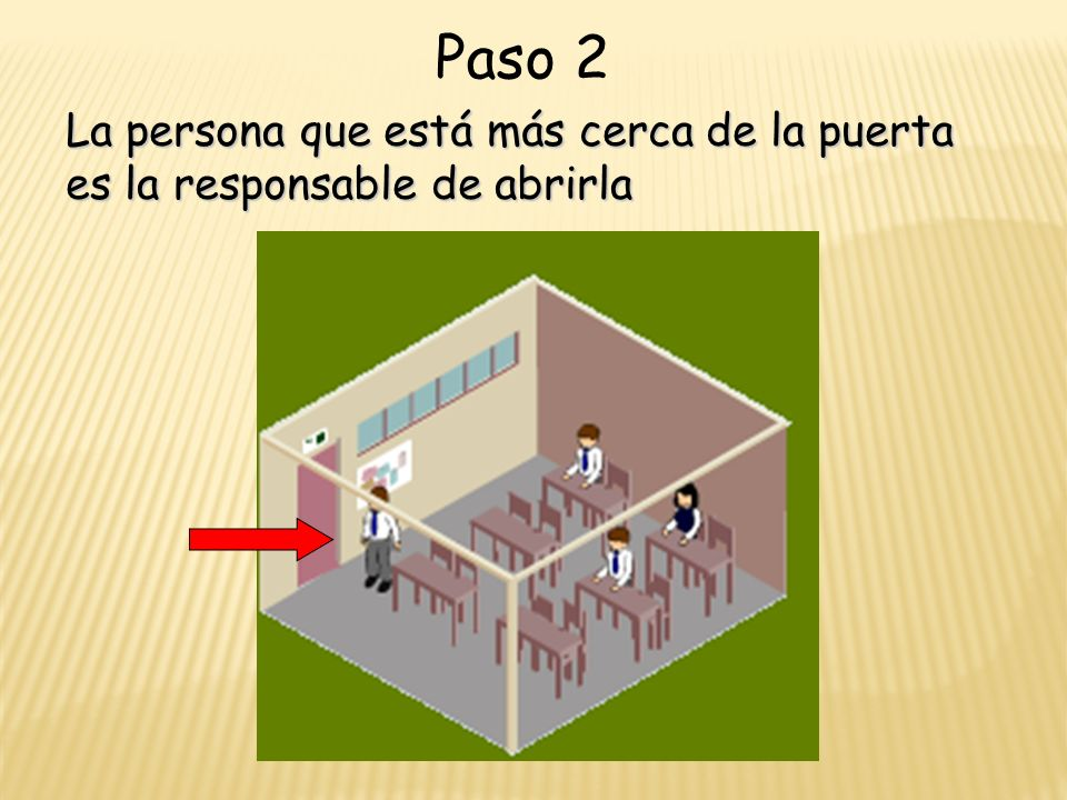 Paso 2 La persona que está más cerca de la puerta es la responsable de abrirla