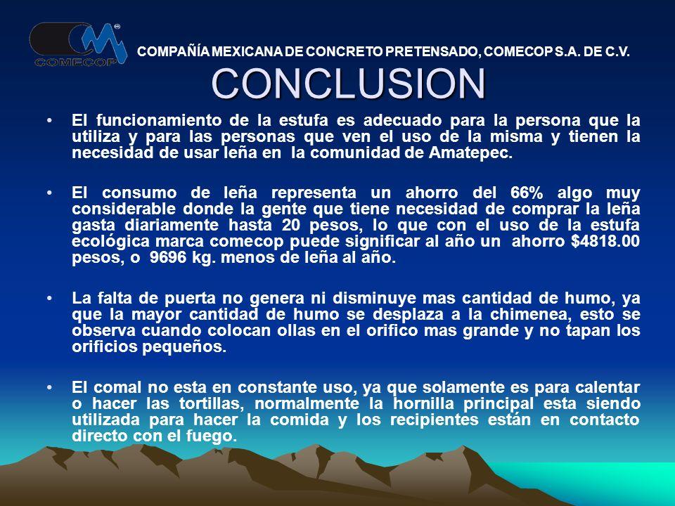 COMPAÑÍA MEXICANA DE CONCRETO PRETENSADO, COMECOP S.A. DE C.V.