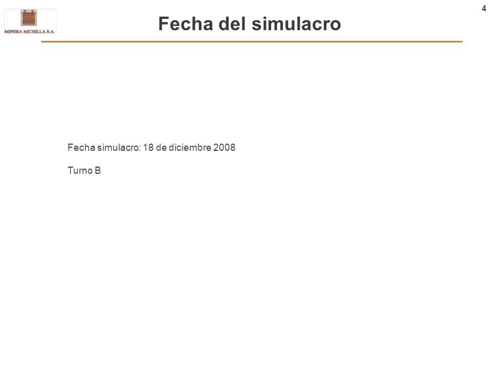 4 Fecha del simulacro Fecha simulacro: 18 de diciembre 2008 Turno B 4