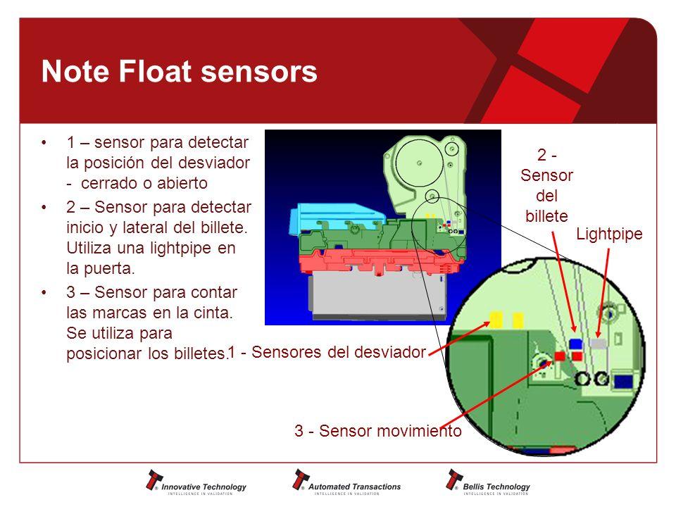 Note Float sensors 1 – sensor para detectar la posición del desviador - cerrado o abierto.
