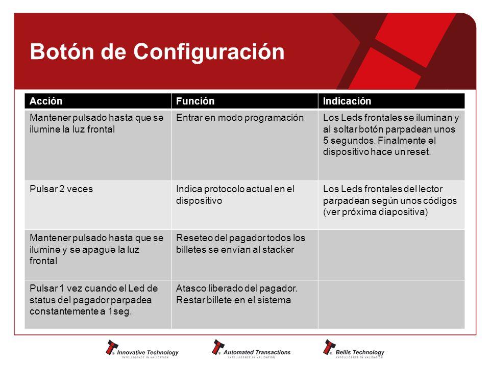 Botón de Configuración
