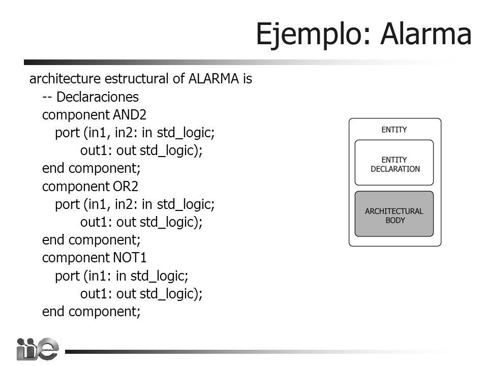 Ejemplo: Alarma architecture estructural of ALARMA is -- Declaraciones