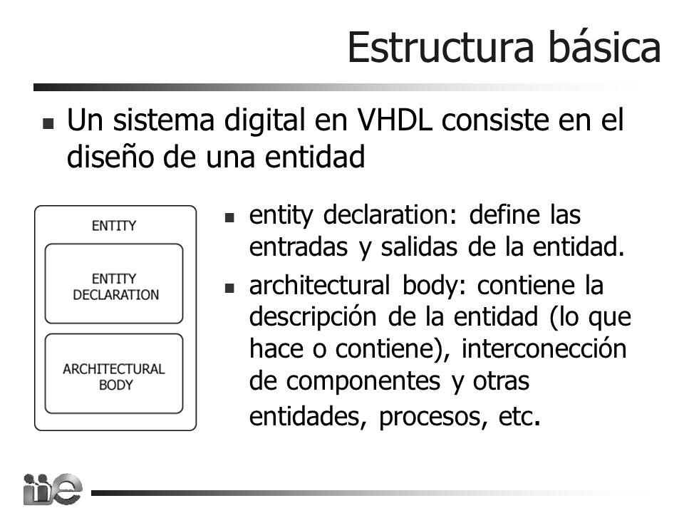 Estructura básica Un sistema digital en VHDL consiste en el diseño de una entidad. entity declaration: define las entradas y salidas de la entidad.
