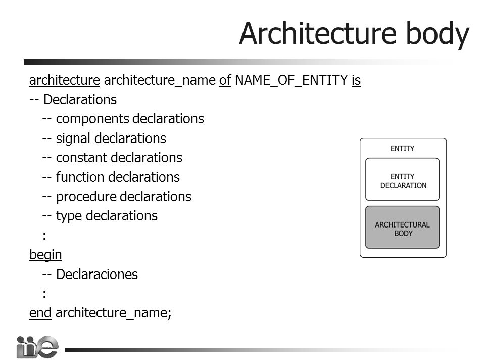 Architecture body architecture architecture_name of NAME_OF_ENTITY is