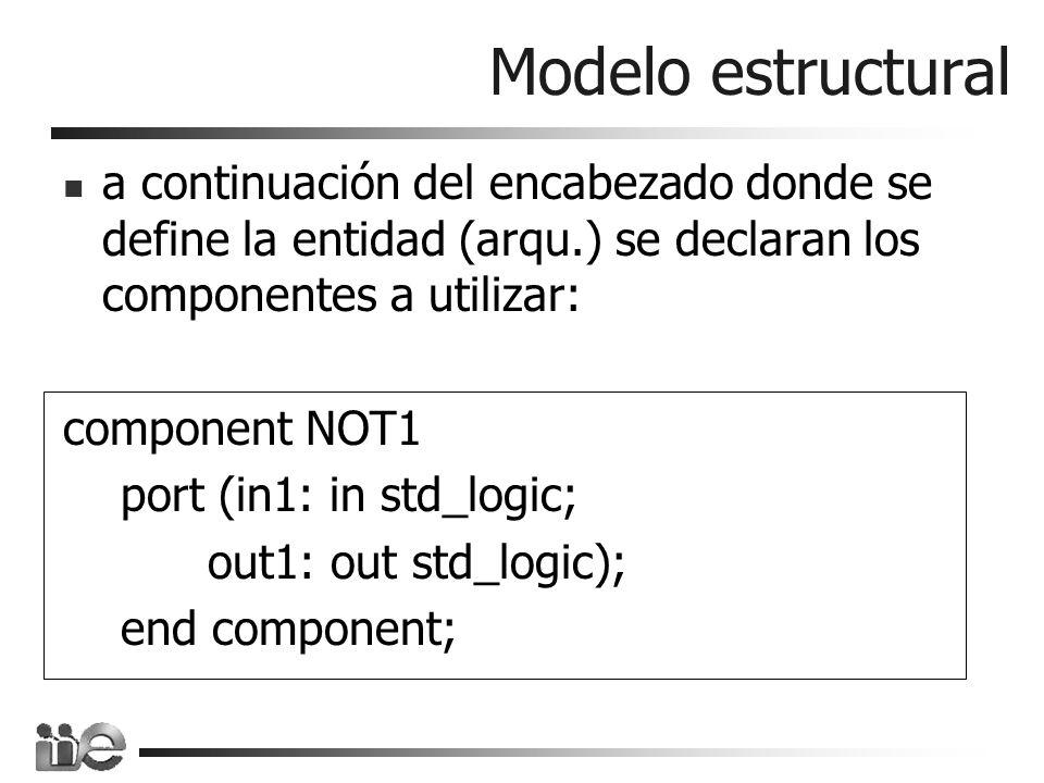 Modelo estructural a continuación del encabezado donde se define la entidad (arqu.) se declaran los componentes a utilizar: