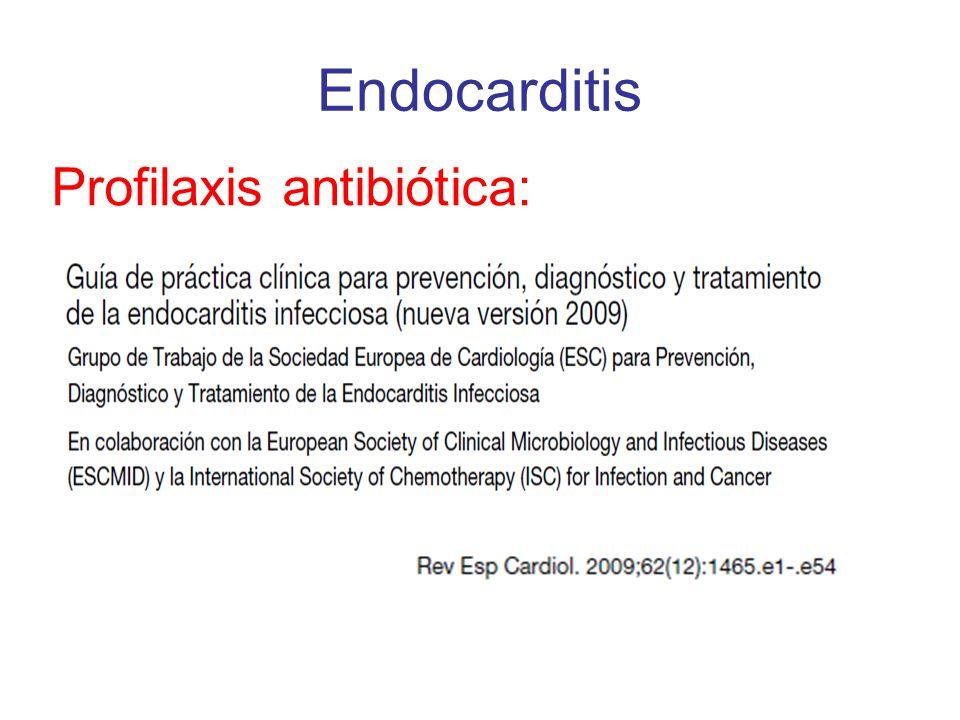 Endocarditis Profilaxis antibiótica: