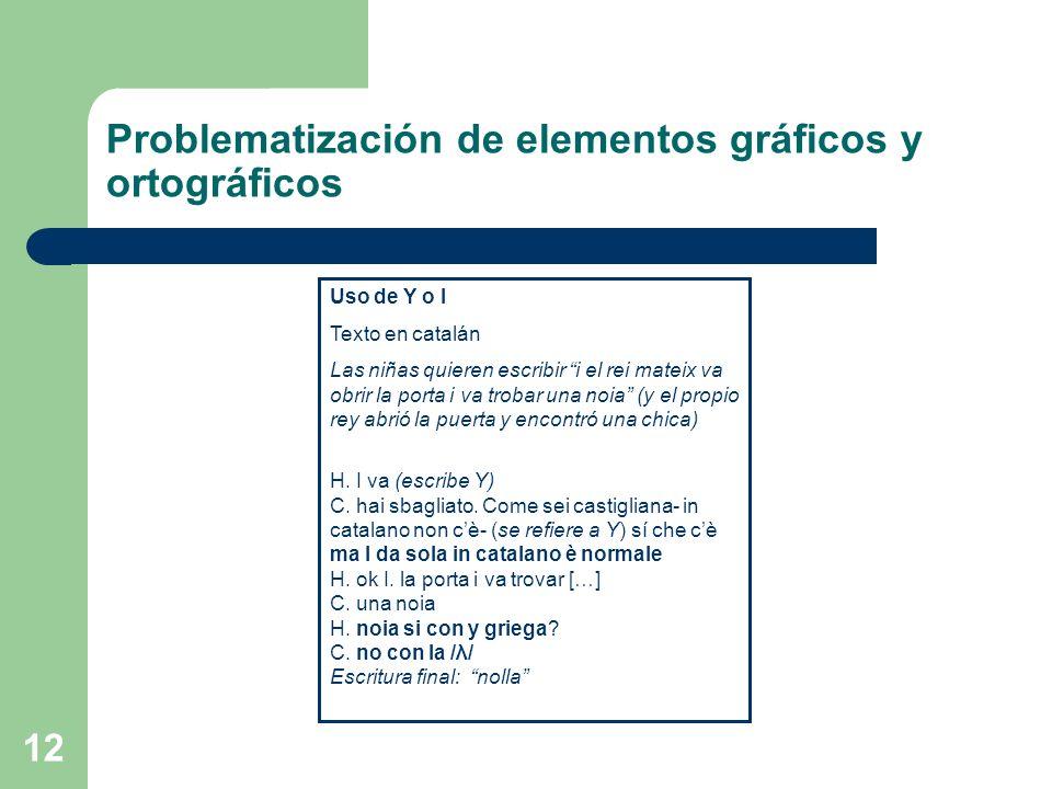 Problematización de elementos gráficos y ortográficos