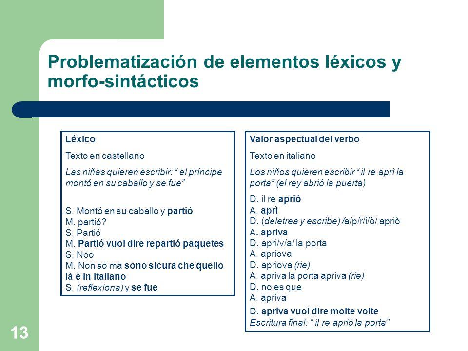 Problematización de elementos léxicos y morfo-sintácticos