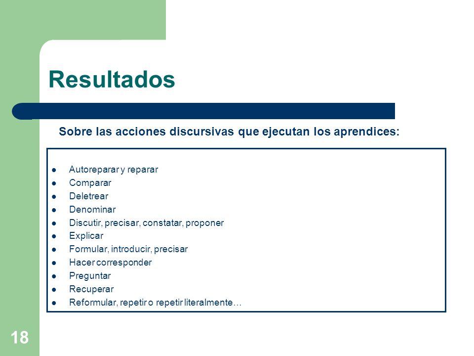 Resultados Sobre las acciones discursivas que ejecutan los aprendices: