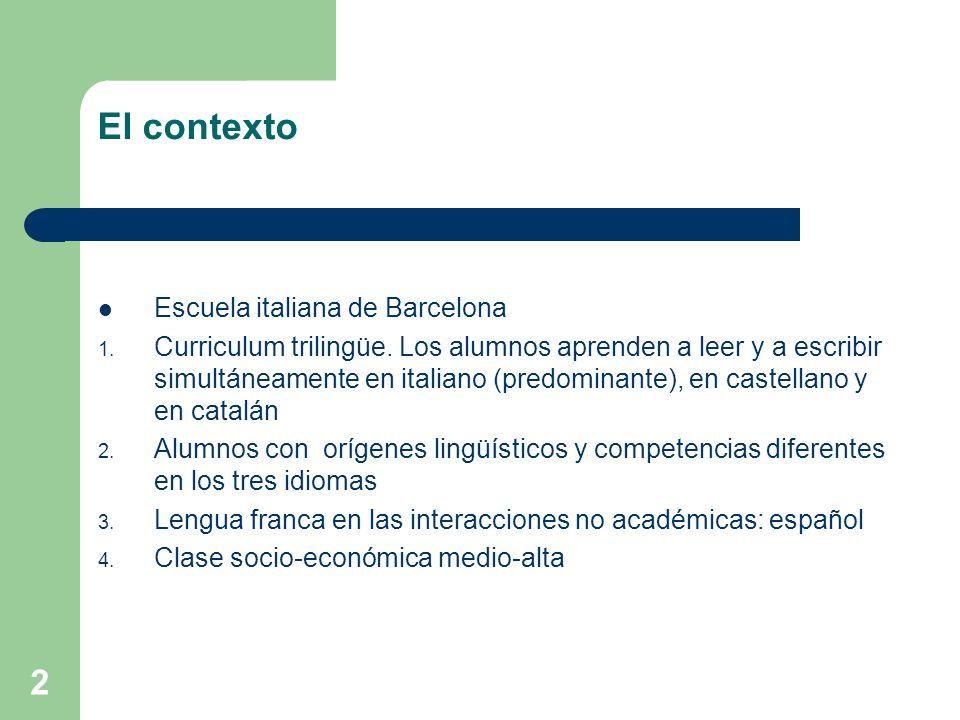 El contexto Escuela italiana de Barcelona