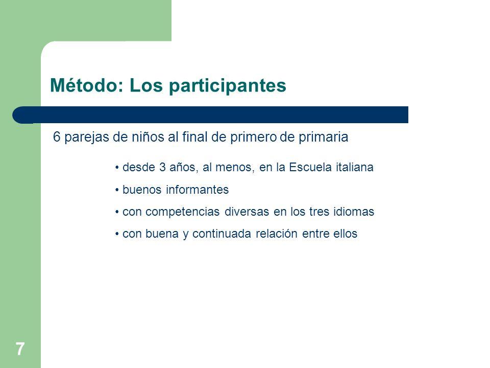 Método: Los participantes