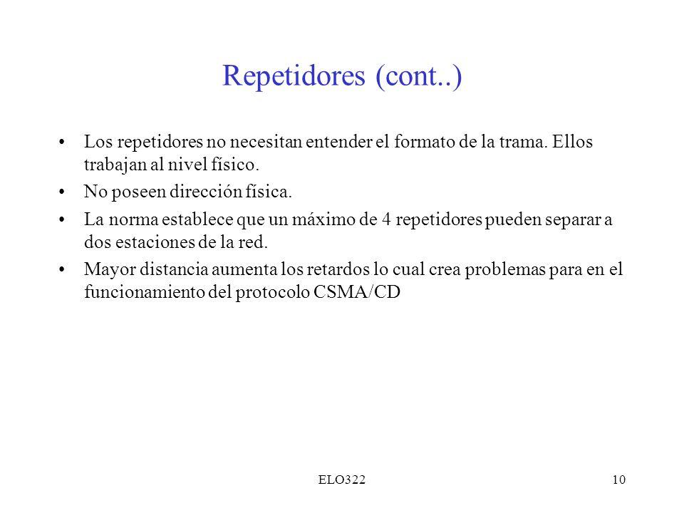 Repetidores (cont..) Los repetidores no necesitan entender el formato de la trama. Ellos trabajan al nivel físico.