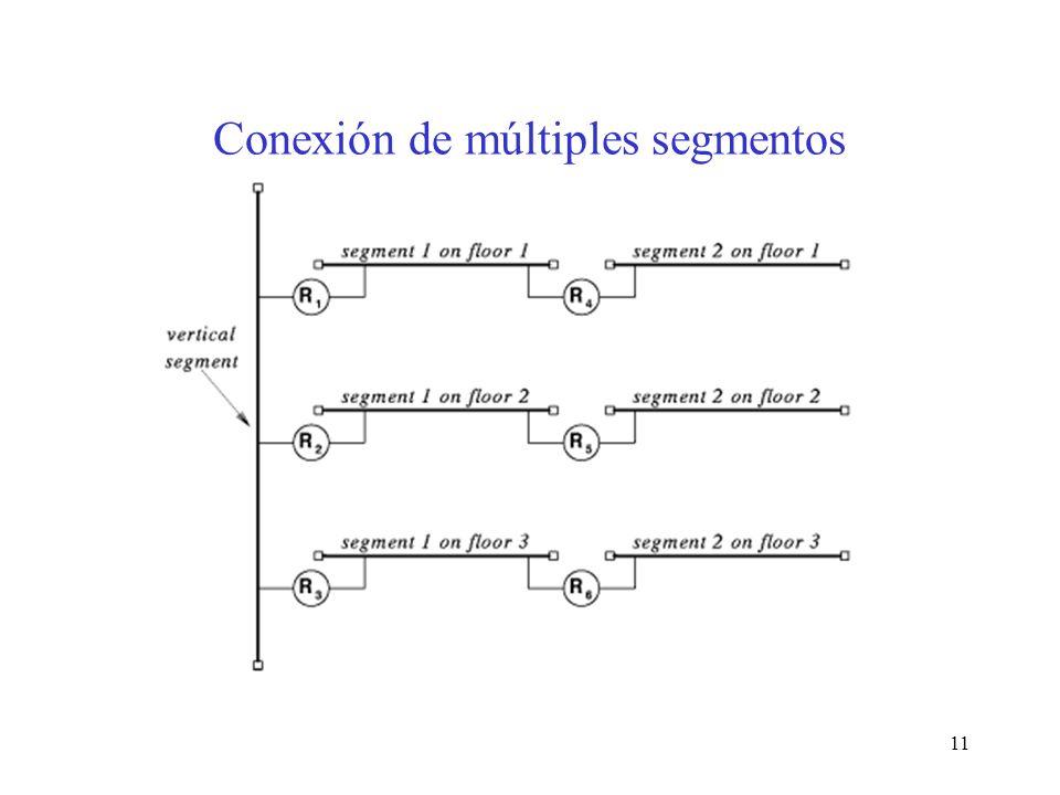 Conexión de múltiples segmentos