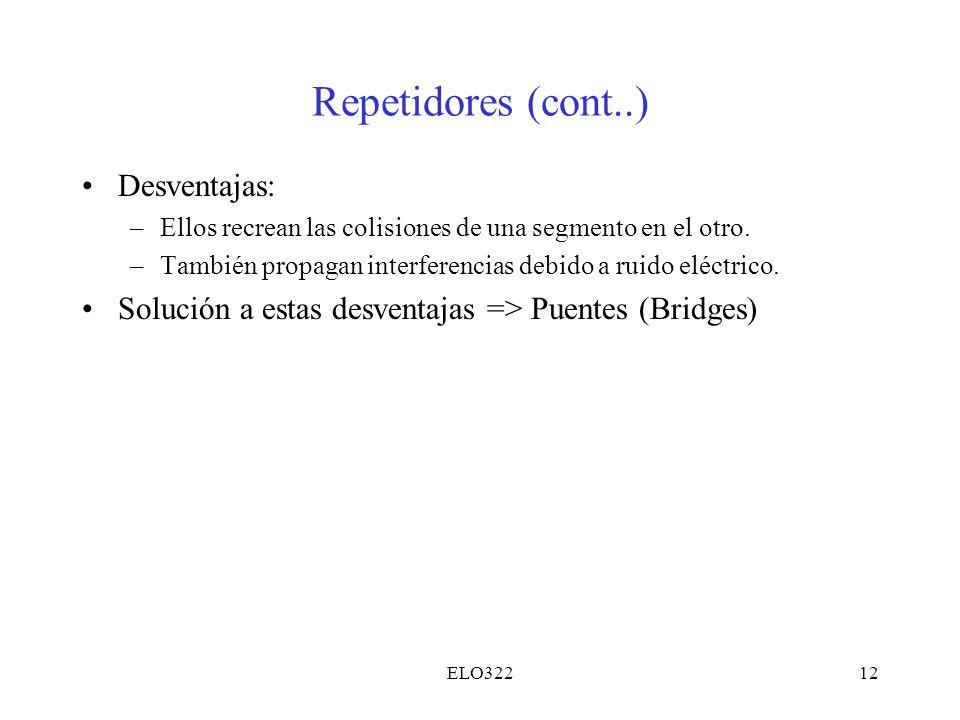 Repetidores (cont..) Desventajas: