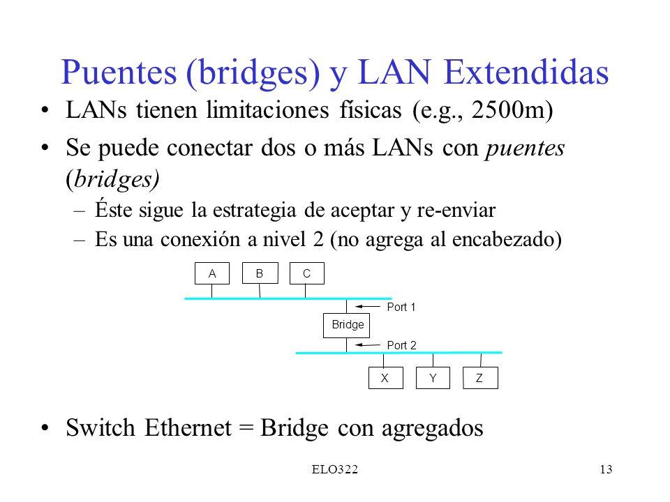 Puentes (bridges) y LAN Extendidas