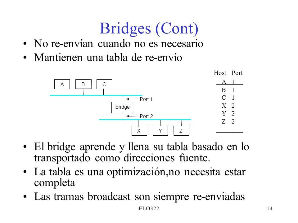 Bridges (Cont) No re-envían cuando no es necesario