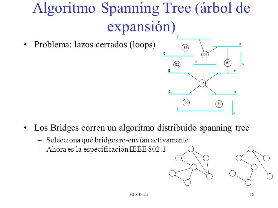 Algoritmo Spanning Tree (árbol de expansión)