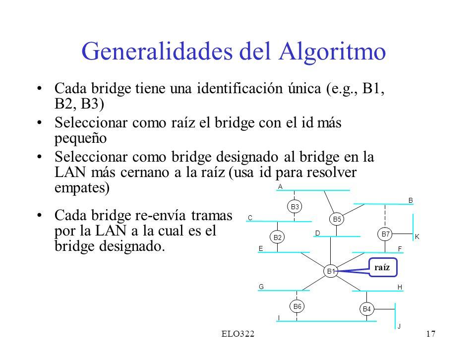 Generalidades del Algoritmo