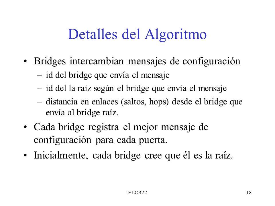 Detalles del Algoritmo