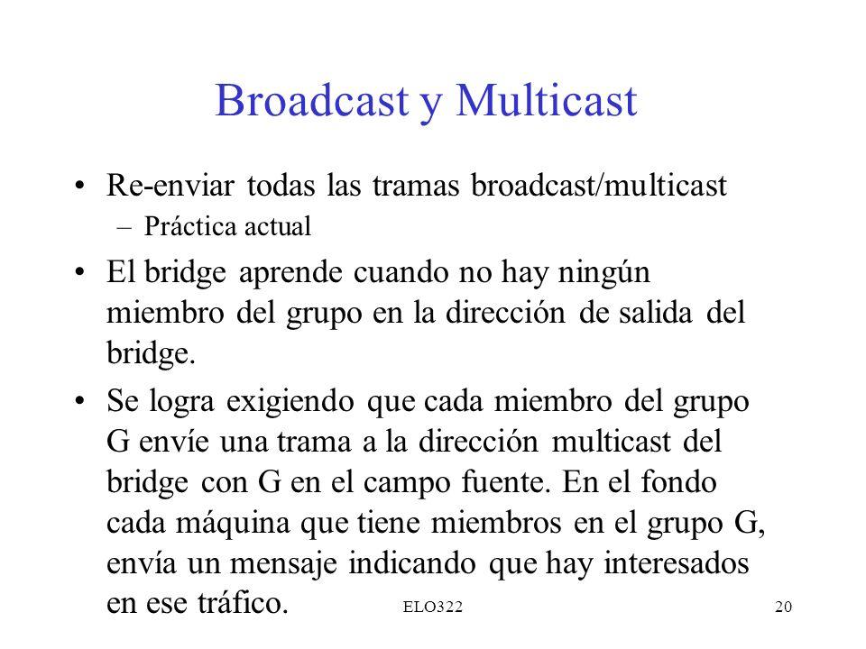 Broadcast y Multicast Re-enviar todas las tramas broadcast/multicast