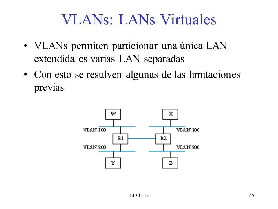 VLANs: LANs Virtuales VLANs permiten particionar una única LAN extendida es varias LAN separadas.