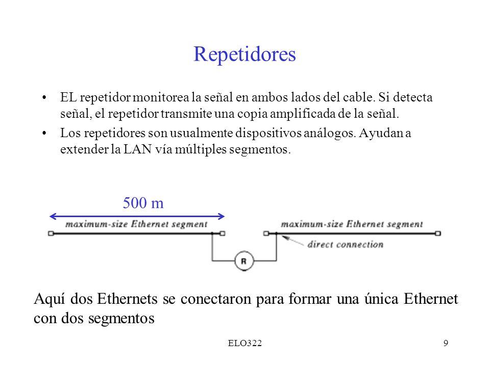 Repetidores EL repetidor monitorea la señal en ambos lados del cable. Si detecta señal, el repetidor transmite una copia amplificada de la señal.