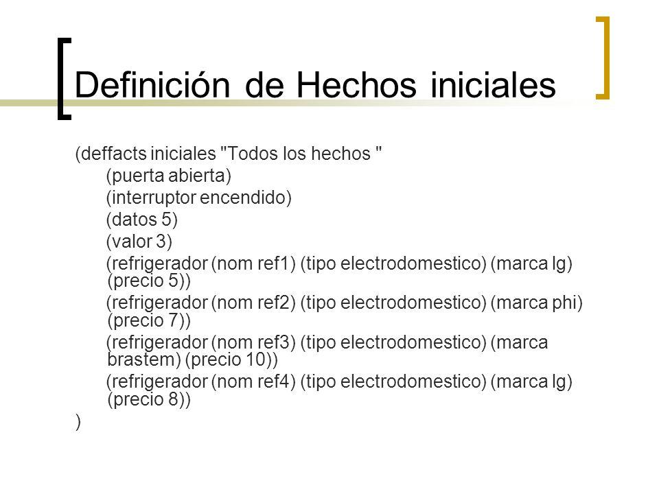 Definición de Hechos iniciales