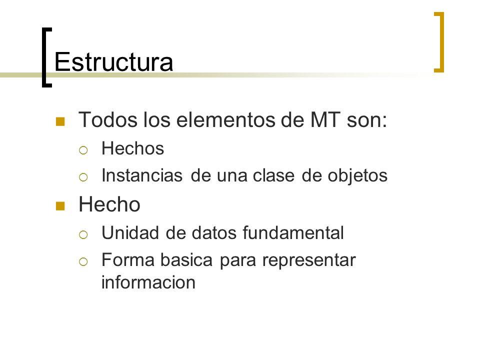 Estructura Todos los elementos de MT son: Hecho Hechos