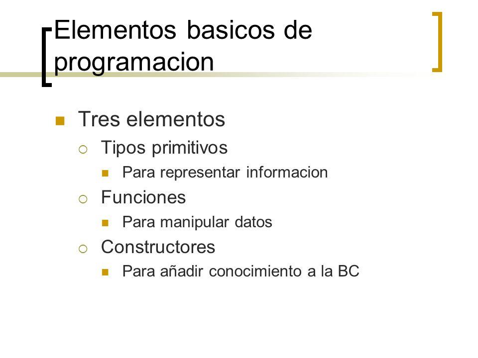 Elementos basicos de programacion